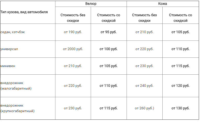 """Подарочная карта на услуги для авто от Автомоечного комплекса """"К-5"""" от 18 руб."""