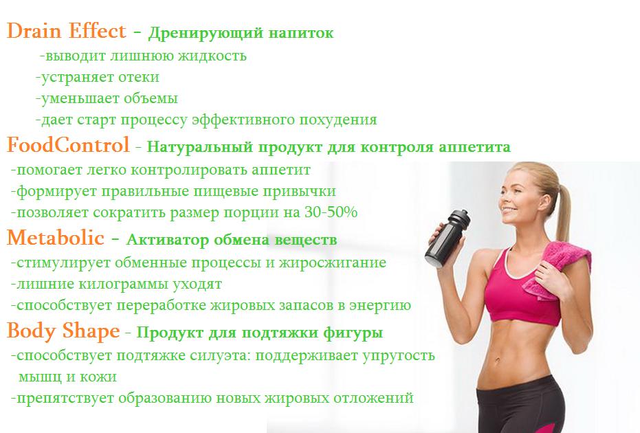 Самые эффективные направления фитнеса от 2,60 руб.