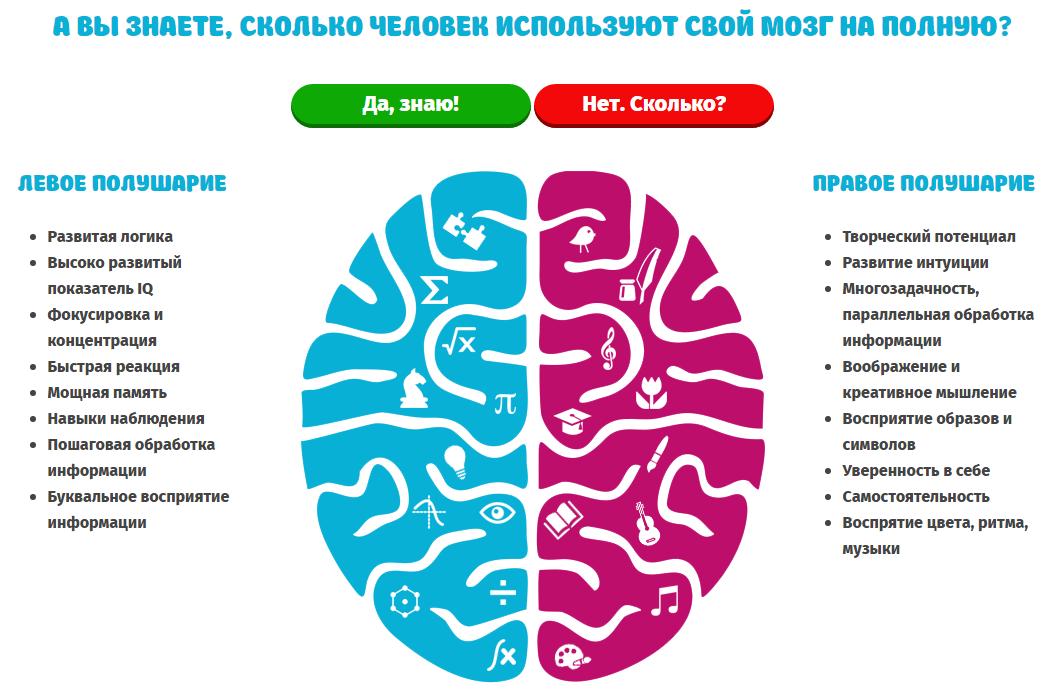 Занятия ментальной математикой для детей от 50 руб/месяц