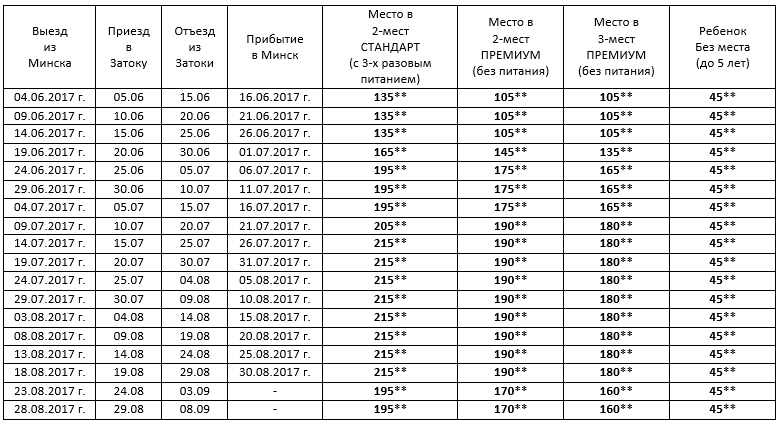 Тур в Затоку: проезд + проживание на б/о на выбор от 199 руб.*/11 дней