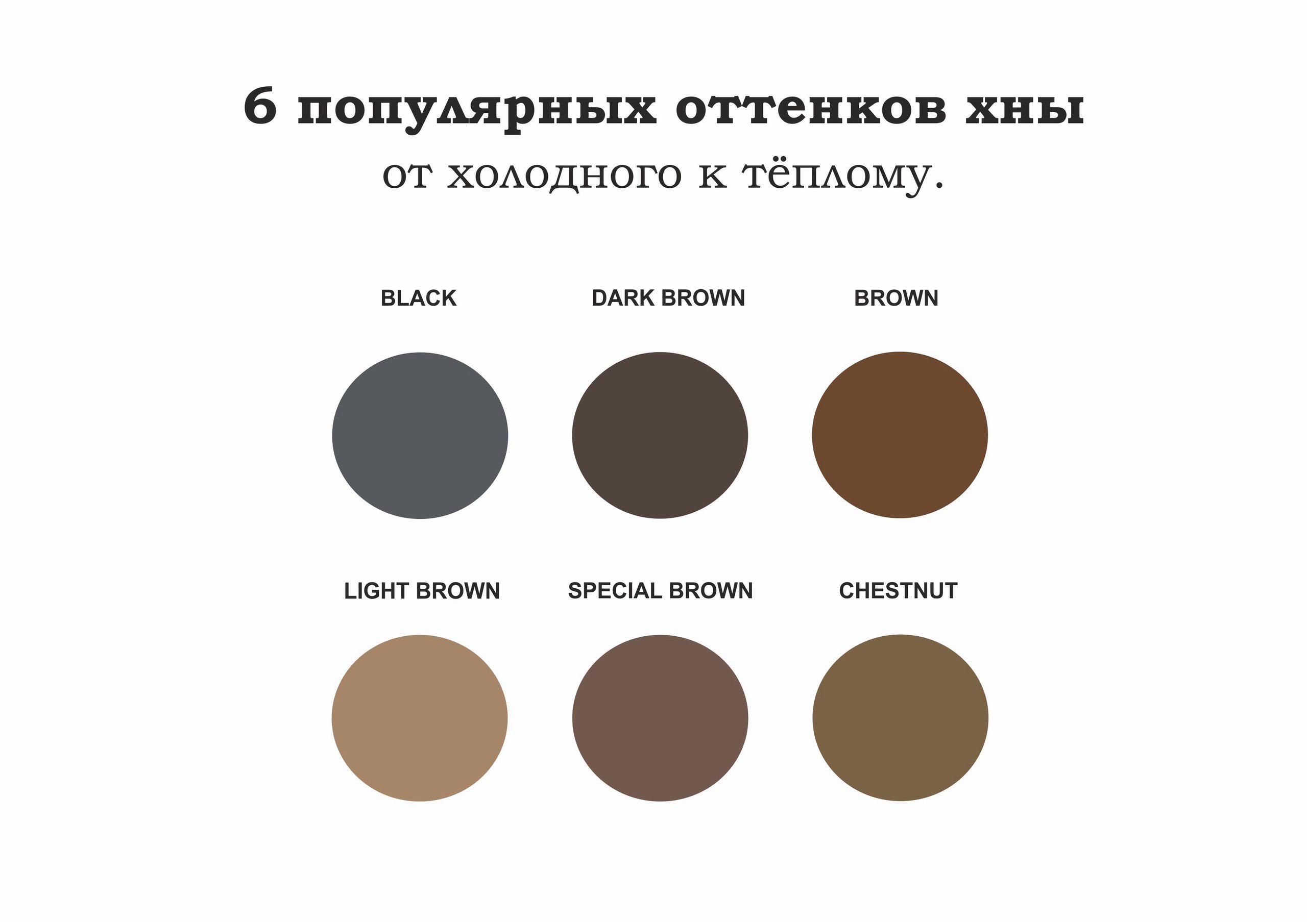 Моделирование, окраска бровей, комплексы от 5,50 руб.
