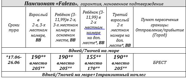 Отдых на курорте Леба (Балтийское море) всего от 370 руб.*/11 дней