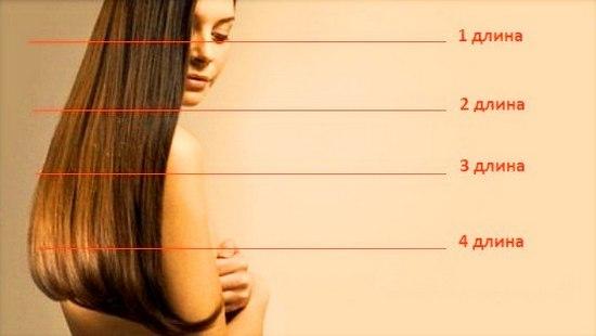 """Термострижка, уходы, полировка волос, комплексы всего от 14,90 руб. в студии красоты """"Каскад"""""""