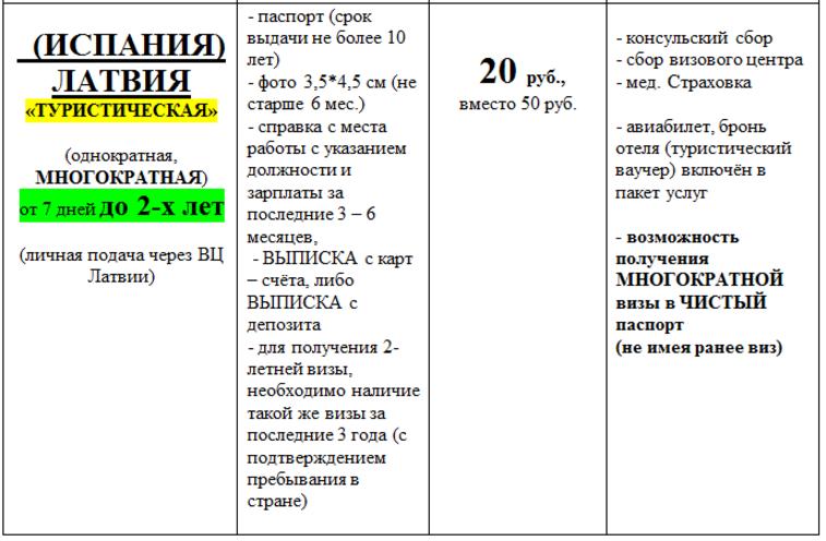 Шенген-визы в Литву, Польшу с доставкой на дом от 15 руб.
