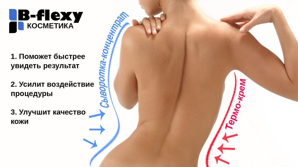 Стройная фигура с B-flexy за 0,60 руб./мин. + бесплатный массаж и антицеллюлитное обертывание