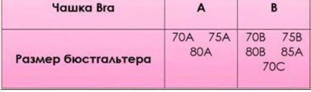 Бюстгальтер-невидимка всего за 19,90 руб.