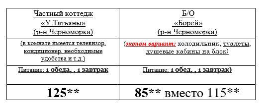Отдых в Одессе! Море + шоппинг + экскурсия от 165 руб.*/ 5 дней