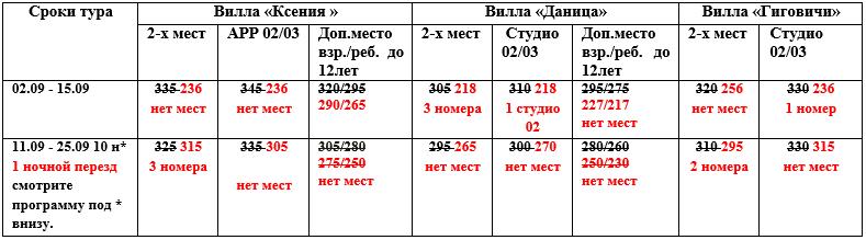 Автобусный тур в Черногорию с отдыхом на море всего от 538 руб.*/14 дней