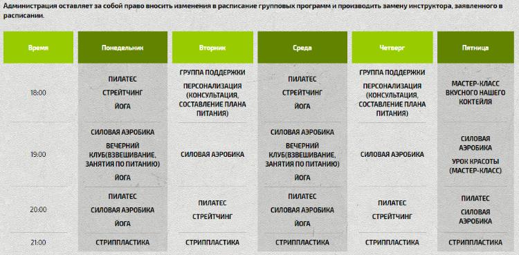 Два бесплатных занятия в фитнес-клубе BodyArt (0 руб.), абонементы от 27,50 руб.
