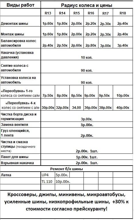 """Шиномонтаж в Автомоечном комплексе """"К-5"""""""