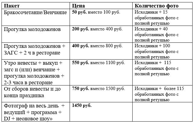 """Фотосессии от 20 руб. + подарки! Подарочные сертификаты. """"Свадьба под ключ"""" за 300 руб."""