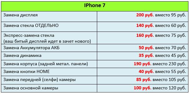 Ремонт iPhone и iPad от 25 руб, бесплатная диагностика (0 руб)