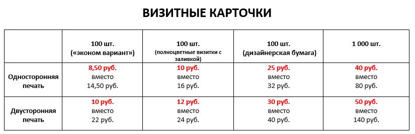 Печать визиток, листовок, флаеров, пригласительных от 2,05 руб.