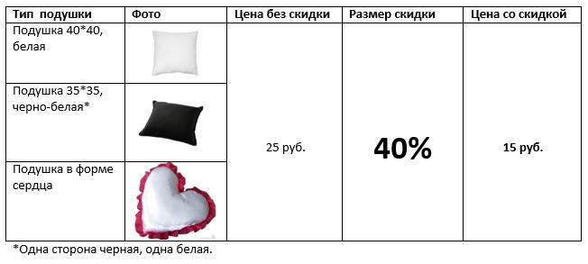 Печать на кружках, подушках, пазлах, майках и байках от 7,50 руб.  До -50% на всё!