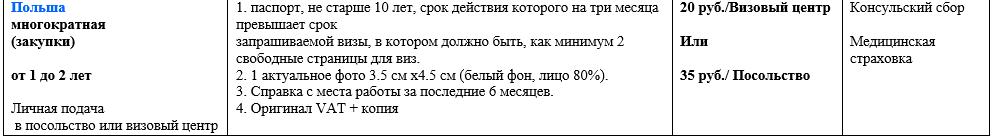 Разовые и многократные визы в Польшу и Литву без туруслуги + скидка!