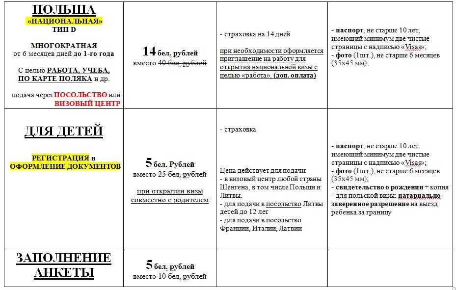 Шенгенские визы от 5 руб. Бесплатная доставка документов! Оплата по факту!