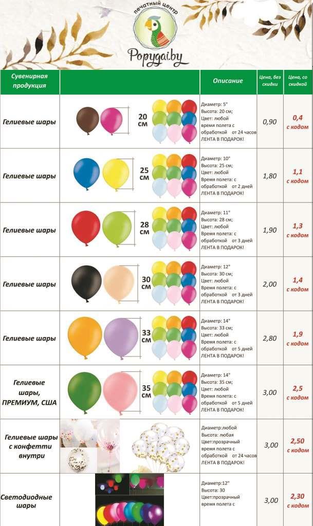 """Гелиевые шары, фольгированные цифры всего от 0,40 руб./шт. в печатном центре """"Попугай"""""""
