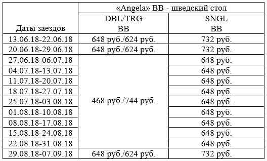 Отдых на курорте Леба от 384 руб./8 дней