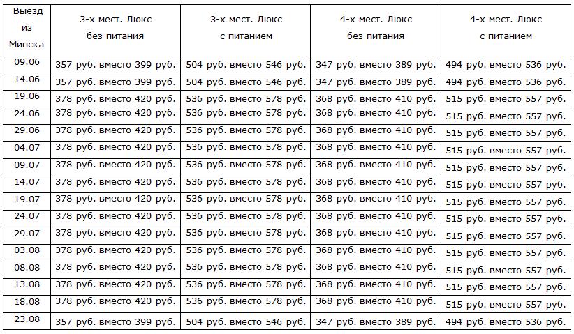 """Отдых в Затоке: проезд + проживание (3 базы отдыха) всего от 221 руб/10 ночей от """"БьютиТур"""""""