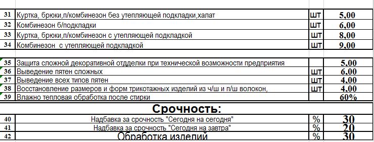 Химчистка пуховиков, костюмов, одеял и др. со скидкой до 50%
