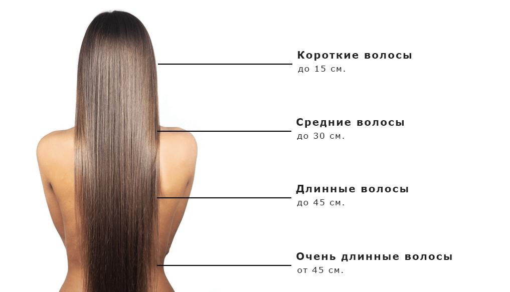 """Стрижка, окрашивание, термокератин, полировка, SPA-уходы для волос от 7 руб. в студии красоты """"Три-А"""""""