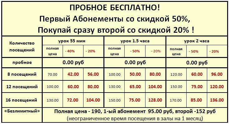 Пробное занятие по кунг-фу, тай-чи, йоге, самообороне бесплатно (0 руб), абонементы от 4,50 руб/занятие