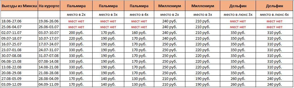 """Отдых в Затоке, Коблево от 195 руб/до 10 ночей от туристической компании """"Ski-Bus"""""""