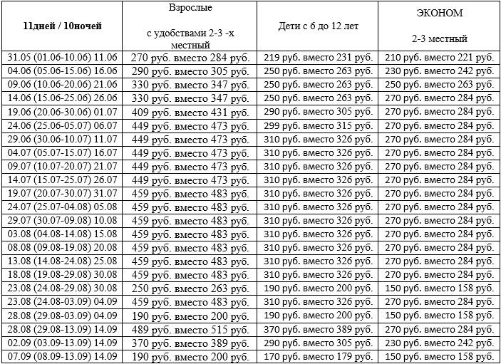 """Отдых в Затоке: проезд + проживание на базе отдыха """"Романтика"""" от 150 руб/10 ночей"""
