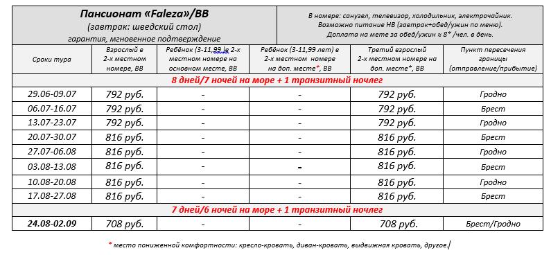 """Польская Балтика: 2 программы от 192 руб/от 4 дней от туроператора """"Прессбол-тур"""""""