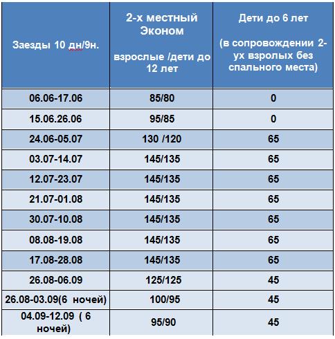 Отдых в Затоке: проезд + проживание (4 базы отдыха) от 160 руб/10 дней
