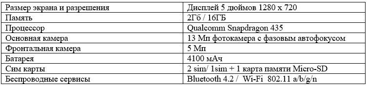 """Смартфоны, техника и аксессуары Xiaomi от 6,40 руб. в интернет-магазине """"Xistore"""""""