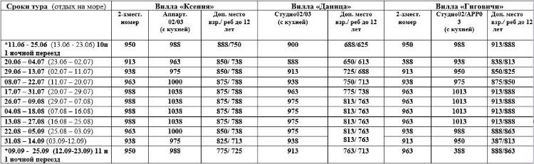 Автобусный тур в Черногорию с отдыхом на море всего от 692 руб/до 17 дней