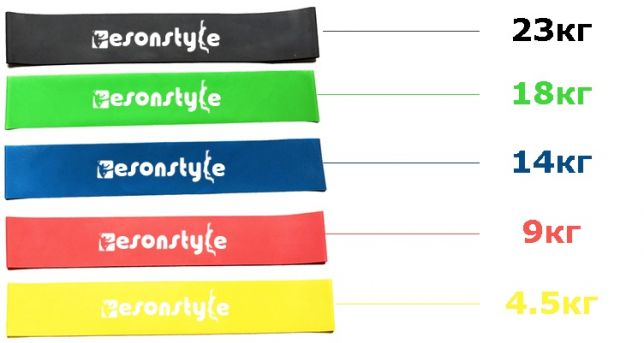 """Комплект из 5-ти фитнес-резинок """"Esonstyle"""" за 39 руб. + бутылочка """"My Bottle"""" в подарок!"""
