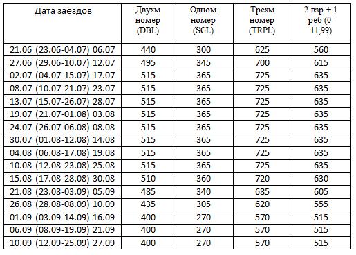 """Автобусные туры в Болгарию на море от 214 руб/12 ночей с турагентством """"Свэлна"""""""