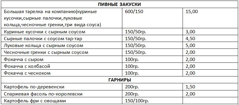 """Сет-ужин всего за 27 руб. для 2 человек на летней террасе кафе """"Спадчына"""""""