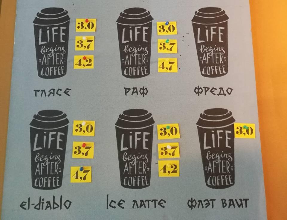 """Кофе всего от 0,80 руб. в кафе """"Кофейный Экспресс"""""""