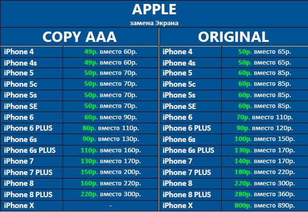 Бесплатная обрезка SIM-карты (0 руб), ремонт мобильных телефонов от 15 руб. + бесплатная диагностика