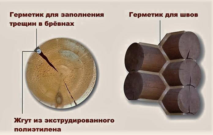 """Герметик для дерева шовный """"Eurotex"""" (25 кг) со скидкой 18% в магазине """"Экофарб"""""""