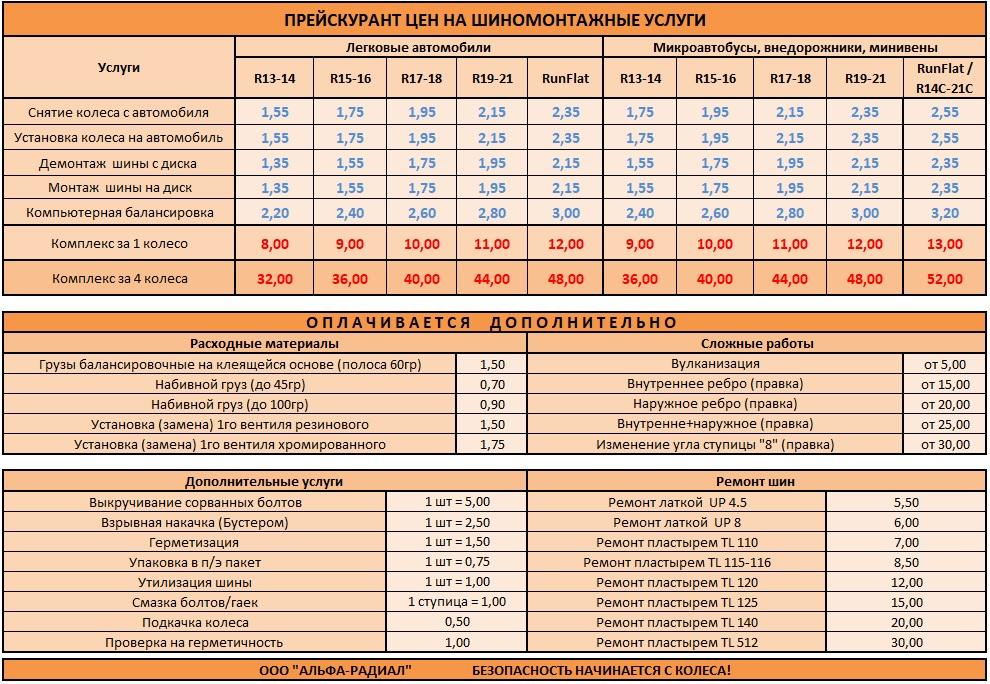 Шиномонтаж на Ольшевского