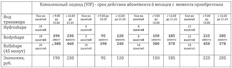 Эффективное похудение! Разовое занятие на Body-, Rollshape от 5 руб, абонементы на комплексный подход VIP от 95 руб.