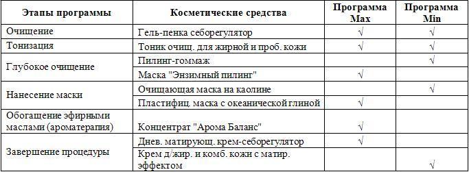 """87 подарочных сертификатов в салоне """"Vivien"""" от 10 руб. SPA, уход за руками, ногами, лицом и телом!"""