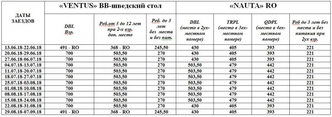"""Отдых на курорте Леба (Балтийское море) всего от 357 руб/8 дней с туристическим агентством """"Кэтэлина"""""""