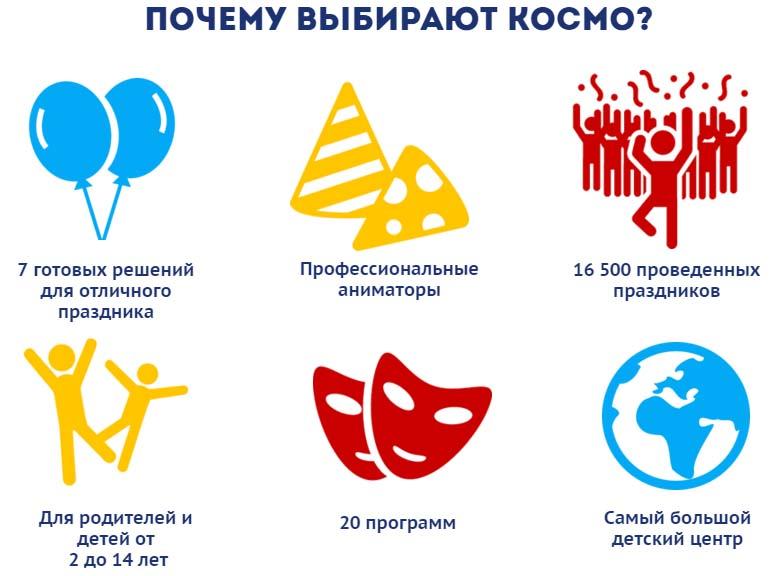 """Посещение детского развлекательного центра """"Космо"""" всего за 5 руб."""