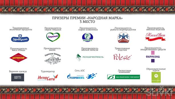 «Народная Марка» Беларуси: объявлены победители!